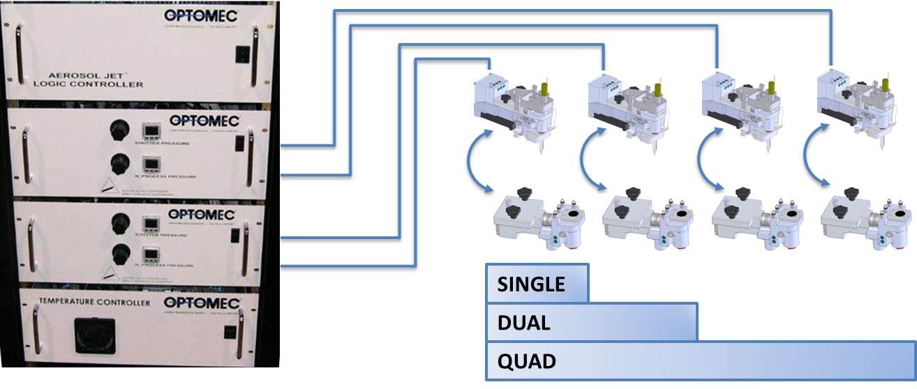 AJ Print Engine