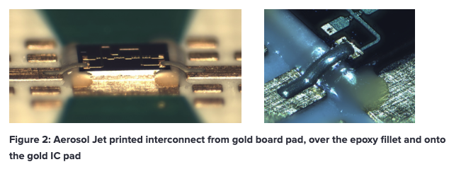 Printed Interconnects vs  Bond Wires for RF Circuits - Optomec